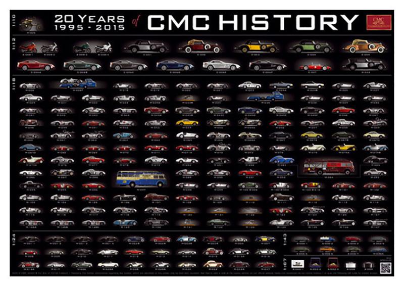 20年間のCMC製品一覧。個人的にこういう画像に魅かれます^^